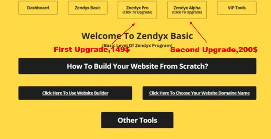 Zendyx Affiliate System dashboard